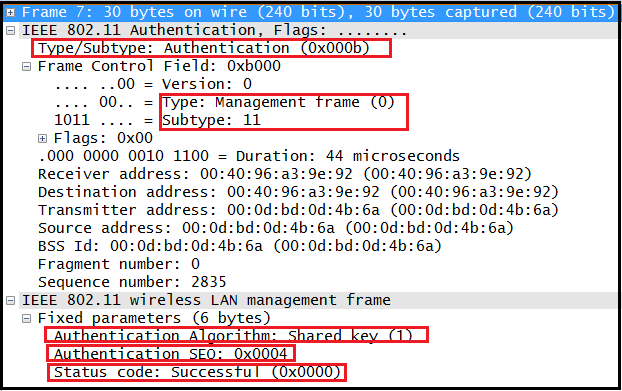 Shared Authentication response Wireshark